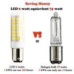 1819 BA15D ampoules LED 6 W équivalent à 75 W Ampoule halogène, 95–240 V blanc 6000 K de la marque 1819 image 2 produit