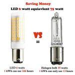 1819 BA15D ampoules LED 6 W équivalent à 75 W Ampoule halogène, 95–240 V blanc chaud 3000 K de la marque 1819 image 2 produit