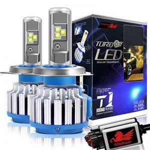 2 x H4 LED Éclairage Avant Ampoule conversion Kit tout-en-un Blanc 80 W 6000K de la marque Winpower image 0 produit