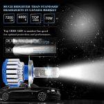 2 x H4 LED Éclairage Avant Ampoule conversion Kit tout-en-un Blanc 80 W 6000K de la marque Winpower image 1 produit