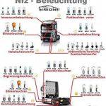 24V–Lot de 10–H 21W–BAY9s–21W–Éclairage d'utilitaire camion–Ampoule, ampoule, lampe navette, lampes. Avec homologation E et est pour la circulation routière –. INION® de la marque INION image 1 produit