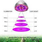 24W LED Lampe à plantes Grow Light Pour Plantes Fleurs De Légumes de la marque Esbaybulbs image 4 produit