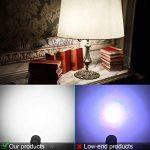 (4 Pack) E27 RGBW Ampoule LED, Sunpion® 3W RGB+2700K RGB Spot Lumiere LED Couleurs Changement LED Bulb,Super Lumineux 200LM Consommés Équivalent 20W(4 Pack E27 RGB+2700K) de la marque Sunpion image 4 produit