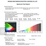 5 x Mini Ampoules GU10 halogène lampe lumière éclairage blanc chaud 220V 35W +C (35 mm) Ampoule halogène de la marque HoneyFly image 3 produit