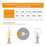 Albrillo Ampoule LED E14 à Filament, LED ampoule 400 Lumen, 4W CA35 E14, 2700K, Blanc chaud, Angle360 ° , Lot de 6 de la marque Albrillo image 3 produit