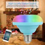ampoule audio TOP 6 image 1 produit