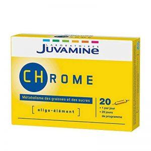 ampoule chrome TOP 6 image 0 produit