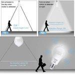 ampoule à détection de mouvement TOP 5 image 2 produit
