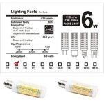 ampoule e12 led TOP 8 image 4 produit