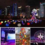 ampoule e27 couleur TOP 11 image 4 produit