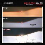 ampoule h1 led TOP 10 image 4 produit