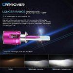 ampoule h1 led TOP 9 image 2 produit