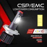 Ampoule H4 LED, Phares pour Voiture et Moto, Feux Avants Auto 9600LM, 12V-24V, 6500K, 2 Ampoules de la marque Car Rover image 1 produit