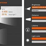 ampoule h7 xénon TOP 1 image 2 produit
