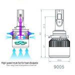 ampoule hb3 TOP 6 image 3 produit