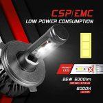 ampoule led 12 volts TOP 13 image 1 produit
