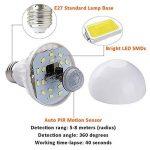 ampoule led 5w e27 TOP 9 image 3 produit