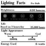 Ampoule LED B15d AC220-240V SBC Ba15d 6W Ampoule LED 650 Lumens blanc lumière du jour 6000K - 60-75W Lampe halogène équivalente Double Connect Bayonet Ba15d LED Lumière maïs pour les lampes / machine à coudre de la marque BQHY image 4 produit