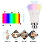 ampoule led b22 pas cher TOP 6 image 1 produit
