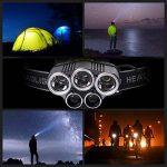 ampoule led danger TOP 7 image 2 produit