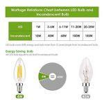 ampoule led e14 puissante TOP 10 image 3 produit
