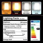 ampoule à led e14 TOP 11 image 4 produit