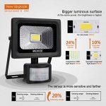 ampoule led eclairage public TOP 9 image 2 produit