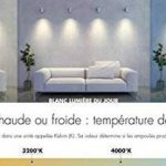 ampoule led faible eclairage TOP 9 image 1 produit