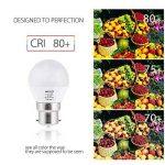 ampoule led forte luminosité TOP 13 image 3 produit