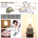 Ampoule LED G9 Halogene 3W, Économie d'énergie Équivalent 40W Lampe Halogène/Incandescente Ampoules,52x SMD 2835 Non-gradable, AC110-265V 400LM Blanc Chaud 3000K - 5 Pack [Classe énergétique A + +] de la marque YoungRich image 3 produit