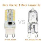 Ampoule LED G9, Jpodream 5W 64 x 3014 SMD LED Lampes Blanc Froid 6000K, 450LM, 45W Halogène Lumière Equivalente, 360 Degrés Angle, AC 200-240V - Pack de 10 de la marque Jpodream image 2 produit