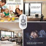 ampoule led gu10 compatible variateur TOP 9 image 4 produit