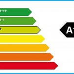 ampoule led pour remplacer halogène TOP 6 image 4 produit