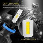 ampoule led principe de fonctionnement TOP 6 image 2 produit