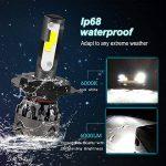 ampoule led principe de fonctionnement TOP 9 image 4 produit