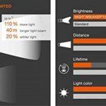 ampoule mg TOP 1 image 3 produit