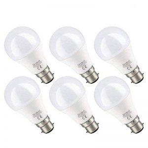 ampoule énergie TOP 9 image 0 produit