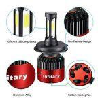 ampoule phare led TOP 4 image 2 produit