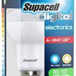 ampoule réflecteur led TOP 11 image 1 produit