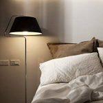 ampoule réflecteur TOP 9 image 1 produit