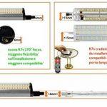 ampoule rs7 led TOP 5 image 1 produit