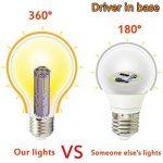 Ampoules LED A19 E27, basse tension DC 12V-24V 4W, lampe à énergie solaire A60,40W Equivalent lumière traditionnelle, 400Lumen 360 degrés pour RV Camper Marine, blanc chaud 3000K, lot de 4 de la marque weixuan image 3 produit