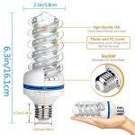 Ampoules LED E27, 16 watts équivalent à 150W, 1600 lumens LED Ampoule, 6000K blanc froid, Angle de Faisceau 360°, Non Dimmable, AC 85-265V - 4 pcs de la marque Bro.Light image 1 produit