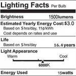 AsapGot 2Pcs 15W E27 LED Ampoule à Maïs Blanc Froid 6000K,Lampe Led 1500LM Équivalent 120W Lampe Incandescent 44 x SMD5730 Angle de Faisceau 360°Eclairage Lampe LED E27 de la marque SanGlory image 3 produit