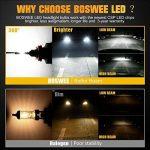 BOSWEE H7 72W 7800LM LED Phare Auto Car Lampe Feux Conversion Ampoule Light 6500K - 3 ans de garantie de la marque BOSWEE image 1 produit
