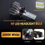 BOSWEE H7 72W 7800LM LED Phare Auto Car Lampe Feux Conversion Ampoule Light 6500K - 3 ans de garantie de la marque BOSWEE image 3 produit