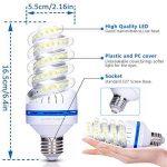 Bro.Light Ampoules LED E27, 20 W équivalent à 150 W, 1700 Lumen LED lampe, Blanc Froid(6000k), Angle de Faisceau 360°, AC 85~265V, 1-Pack de la marque Bro.Light image 3 produit