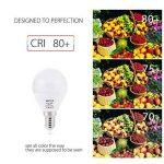 BRTLX Ampoules LED Standard Culot E14, G45 5W équivalent 45W, Blanc Froid 6000K, Dépolie, Lot de 4 de la marque BRTLX image 3 produit