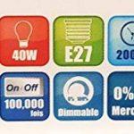 Cflagrant® Pack de 12 Ampoules Rétro Vintage à Incandescence Lampe Edison E27 40W ST64 0% de Mercure Dimmable Lumière Chaude Utilisable sans Abat Jour de la marque Cflagrant image 2 produit