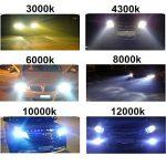 CICMOD H7 Ampoules, 1 Paire H7 35W 6000K Xénon HID Ampoules Lampes de Remplacement de la marque CICMOD image 2 produit